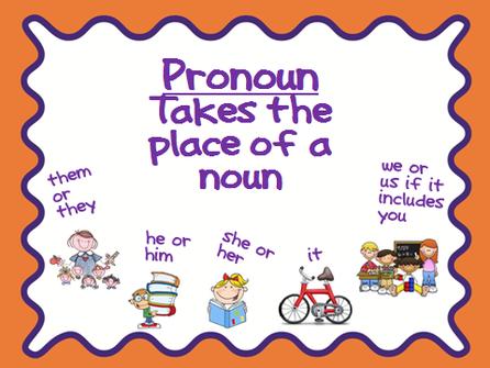 Reflexive verbs exercises english